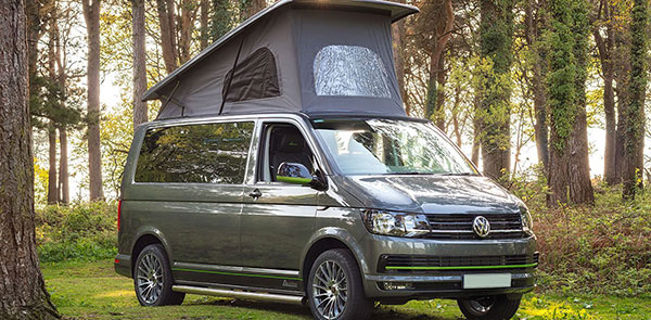Camper Finance